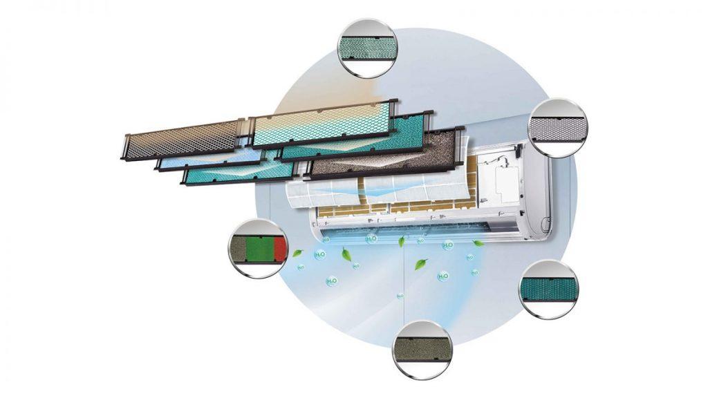 Máy lạnh - điều hòa Gree 2 HP GWH18ID-K3N9B2J (2 chiều) với tầm lọc bụi cao cấp