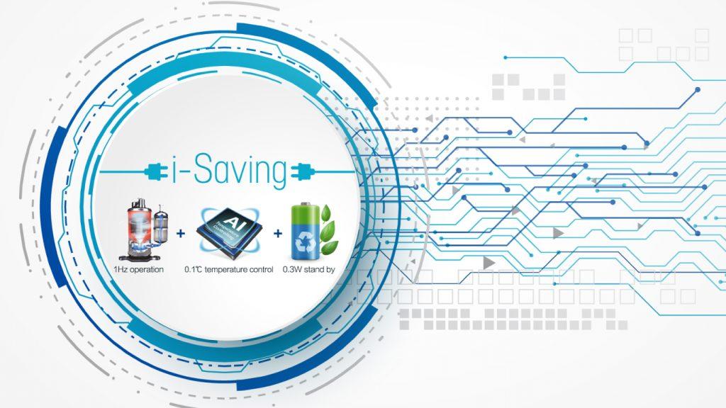 Máy lạnh - điều hòa Casper Inverter 2.5 HP IH-24TL22 (2 chiều) công nghệ i-saving hiện đại