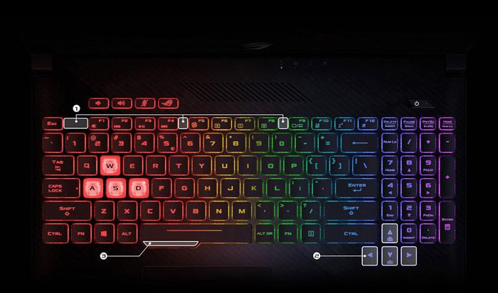 ASUS-ROG-Strix-SCAR-II-bàn-phím