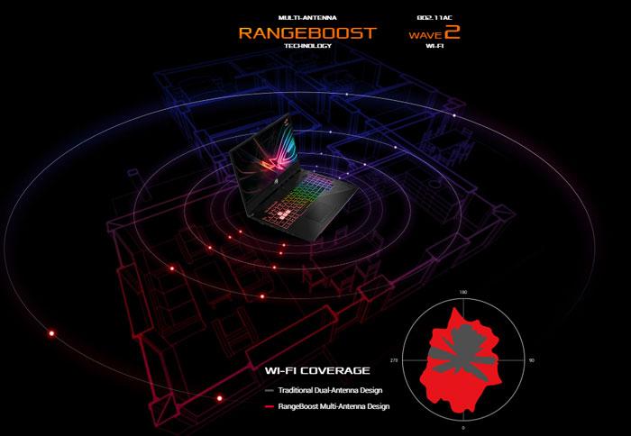 ASUS-ROG-Strix-SCAR-II-wifi
