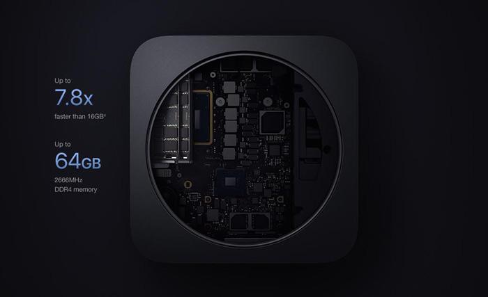 Apple-Mac-Mini-1