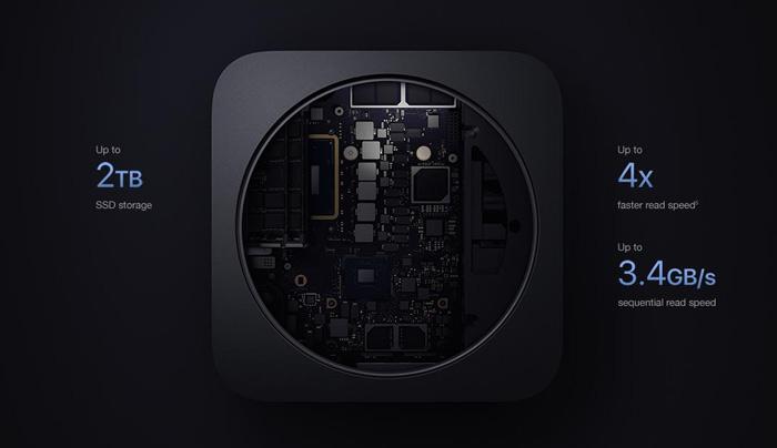 Apple-Mac-Mini-2