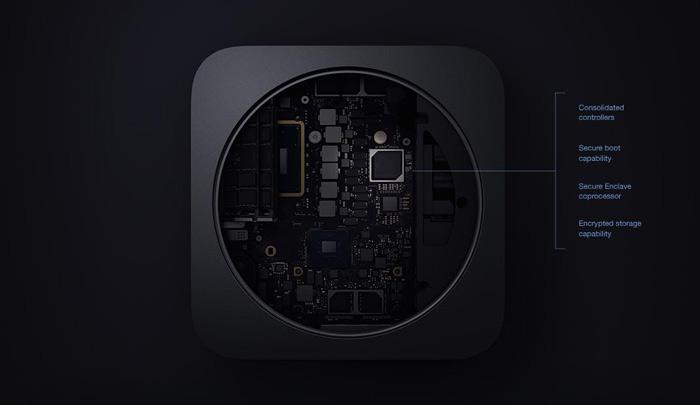 Apple-Mac-Mini-3