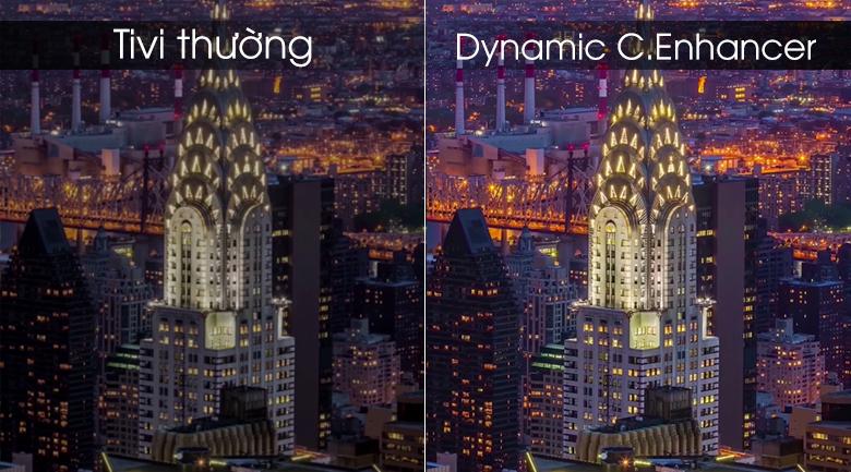 Dynamic Contrast Enhancer đem tới hình ảnh sắc nét vô cùng chất lượng