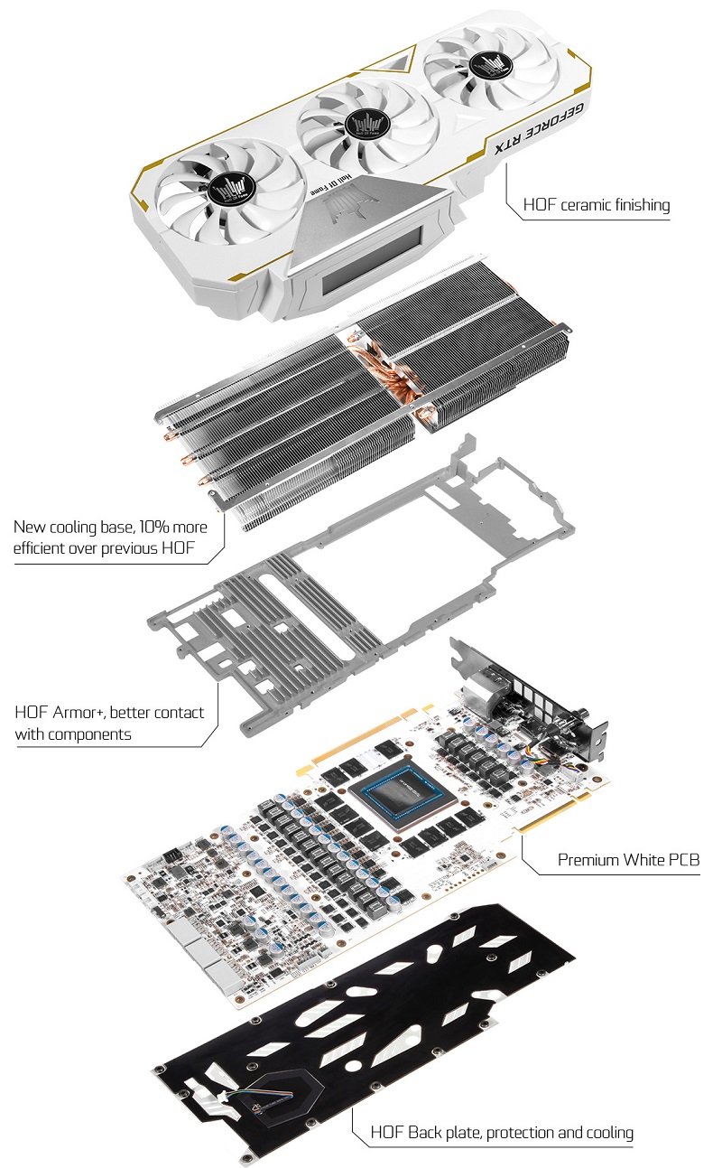 GALAX GeForce RTX 2080Ti 11GB GDDR6 HOF