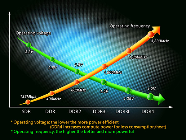 RAM-ADATA-XPG-Z1-1x8GB-DDR4-2666MHz