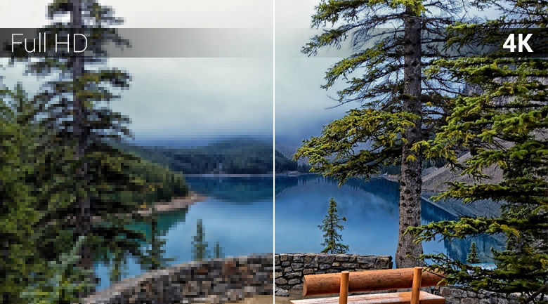 độ phân giải UHD 4K đem tới hình ảnh sắc nét chân thực vs người xem