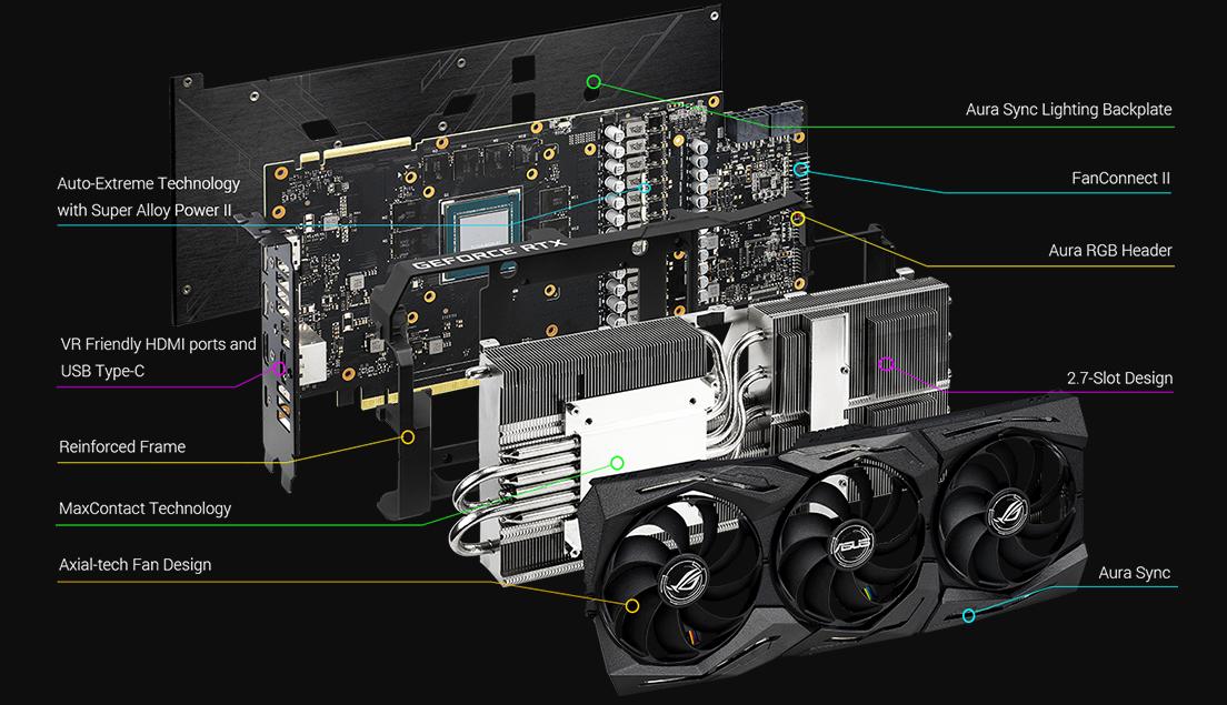 Card màn hình Asus Rog Strix GeForce RTX 2080 Super Advanced 8GB GDDR6 (ROG-STRIX-RTX2080S-A8G-GAMING)_3