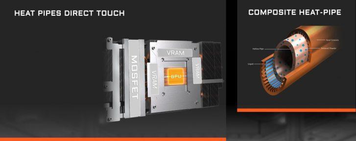 GIGABYTE GeForce RTX 2060 Super 8GB GDDR6 GAMING OC