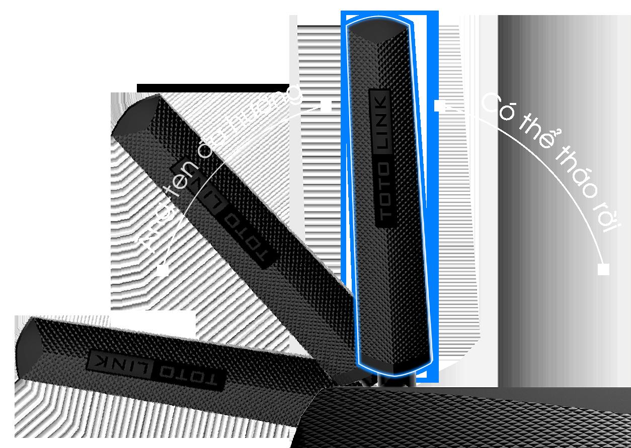 Router Bộ định tuyến 4G-LTE Totolink LR1200-ang ten