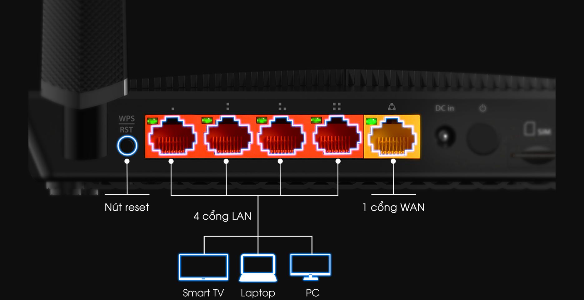 Router Bộ định tuyến 4G-LTE Totolink LR1200-cổng-1