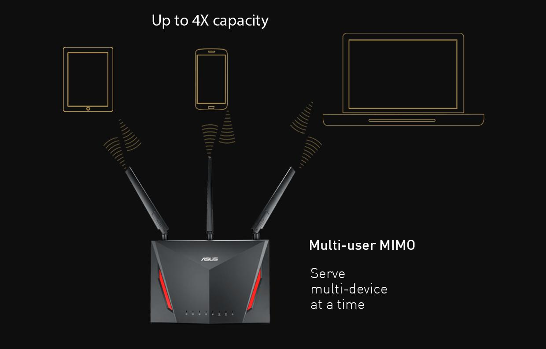 Router Wifi Mesh ASUS AC2900 RT-AC86U Gaming (2PK)-MIMO