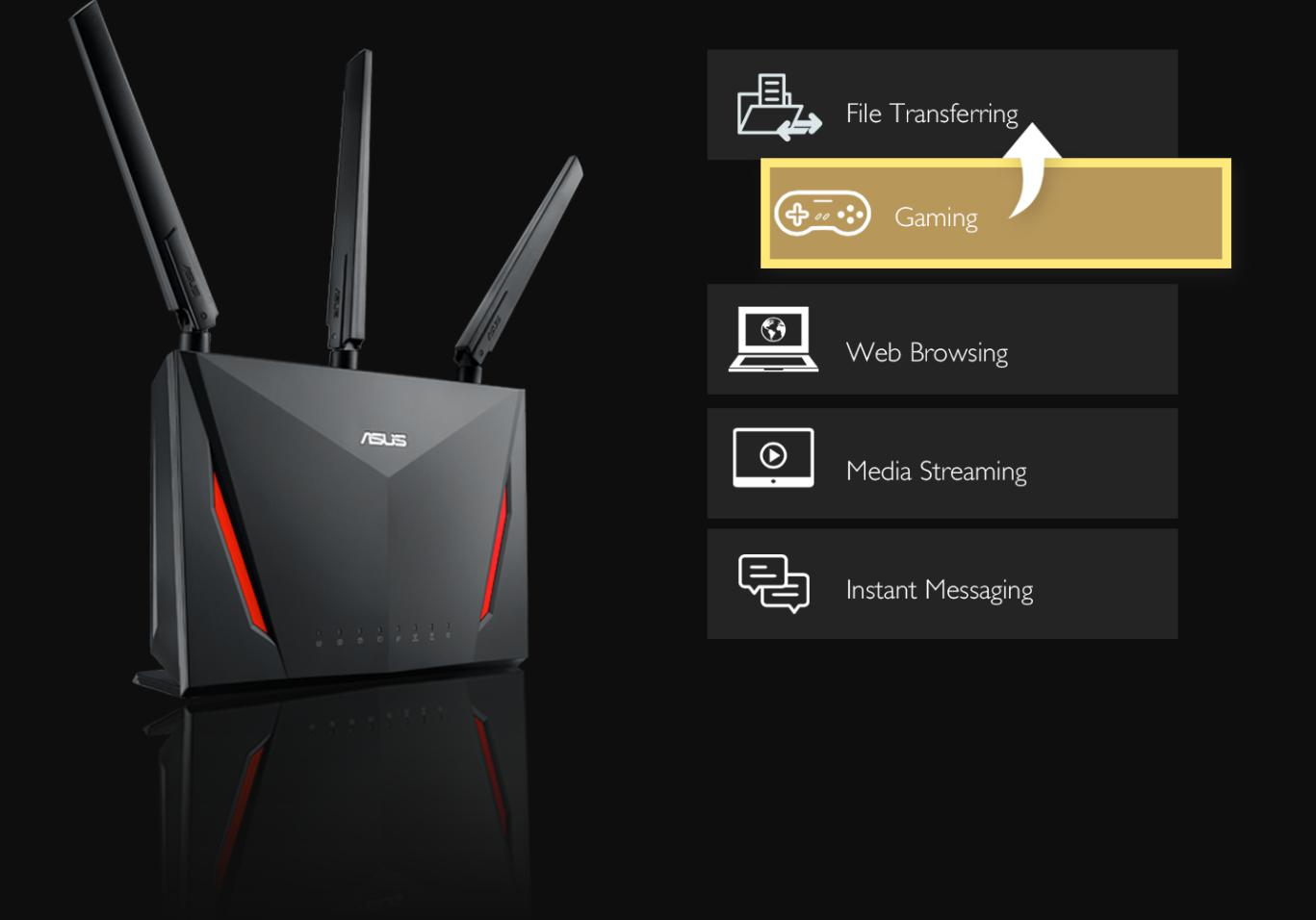 Router Wifi Mesh ASUS AC2900 RT-AC86U Gaming (2PK)-Qos
