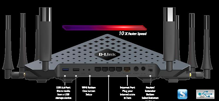 Thiết bị mạng D-Link DIR 895L-3