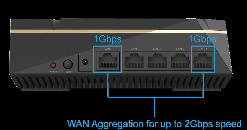 thiết bị định tuyến không dây Asus AiMesh AX6100 Wifi System RT-AX92U (2PK)-WAN