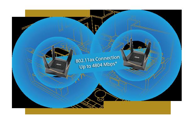 thiết bị định tuyến không dây Asus AiMesh AX6100 Wifi System RT-AX92U (2PK)-connect 1