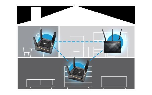 thiết bị định tuyến không dây Asus AiMesh AX6100 Wifi System RT-AX92U (2PK)-connect 2