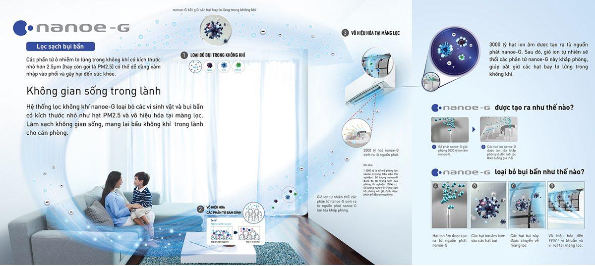 Máy lạnh 2 chiều Panasonic Inverter 2.5 HP Z24VKH-nanoe