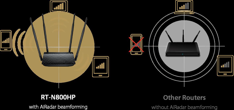 Thiết bị mạng Asus RT-N800HP-7