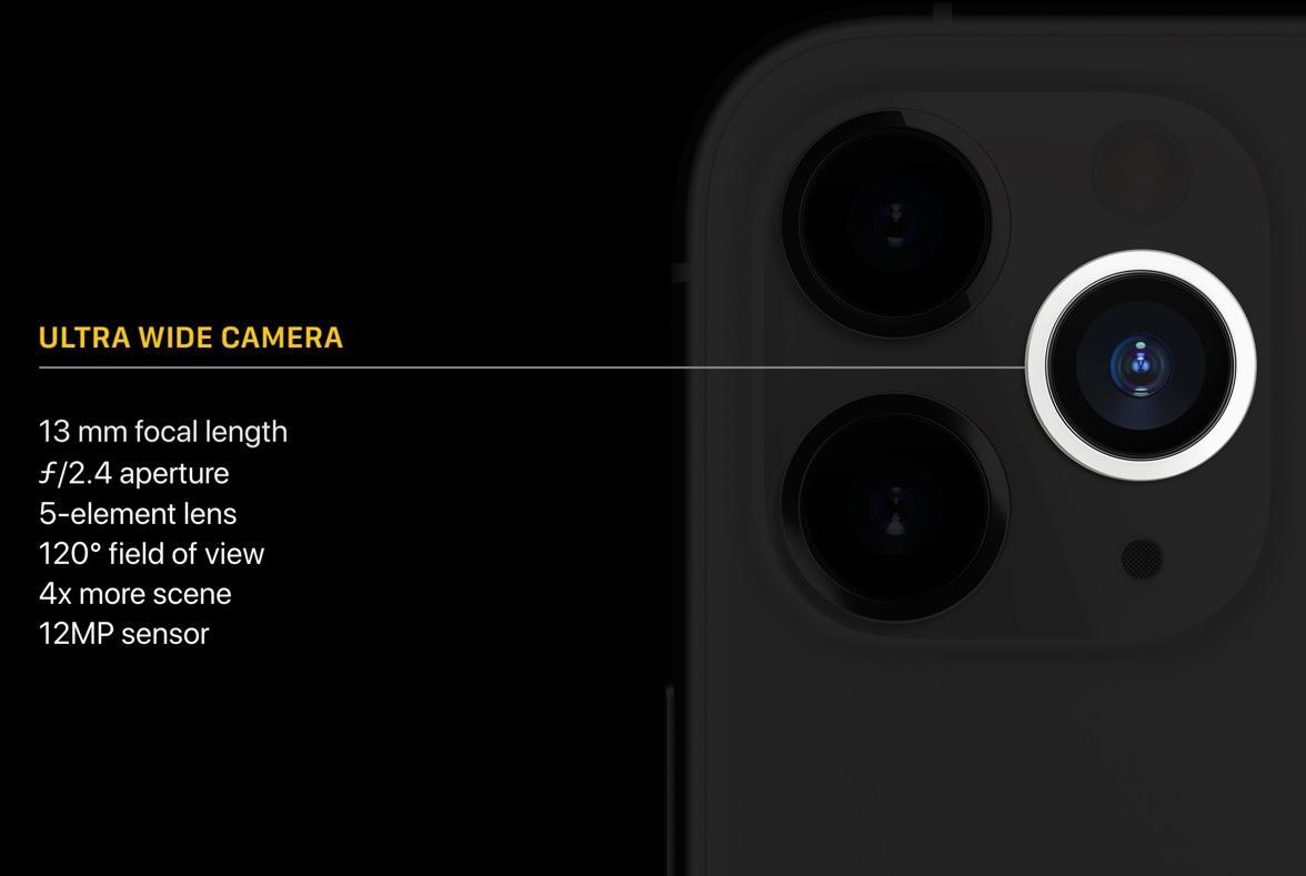 Iphone 11 Pro Max (48)