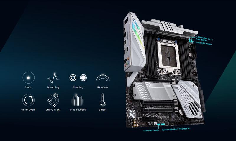 ASUS-Prime-TRX40-Pro-4