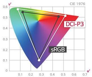 Dải màu DCI-P3
