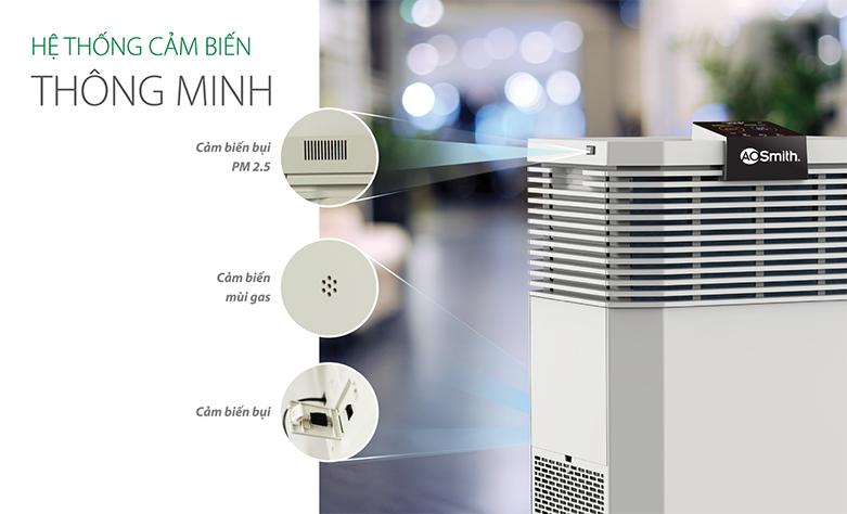 Máy lọc không khí Aosmith KJ500F-B01| Hệ thống cảm biến thông minh