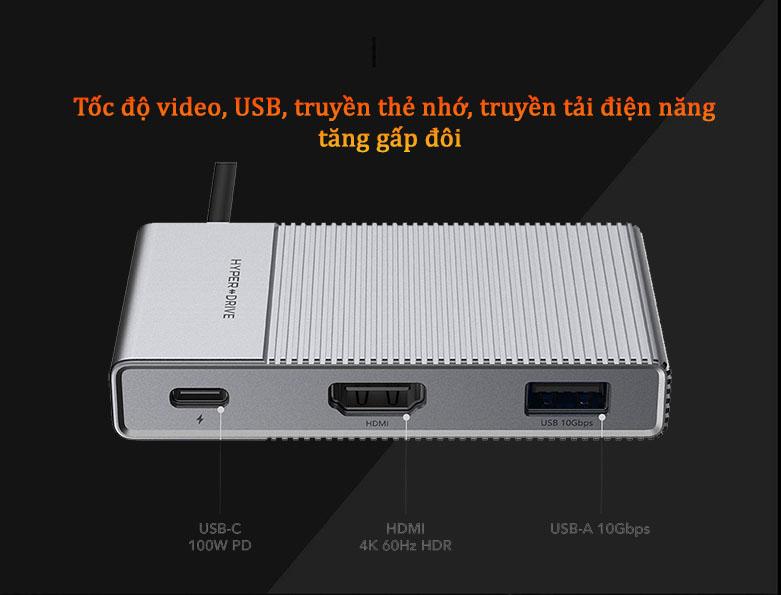 Hub USB-C Gen 2 6 in 1 Hyper Drive HD-G206 | Tốc độ nhanh chóng