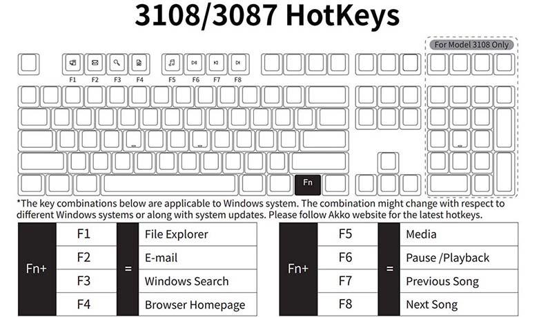 Bàn phím cơ AKKO 3108 SP (Side-printed) Ocean Star Cherry Switch (Brown) | Layout fullsize tiện lợi