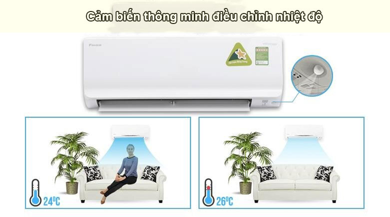 Máy lạnh Daikin Inverter 1.5 HP ATKC35UAVMV | Cảm biến thông minh