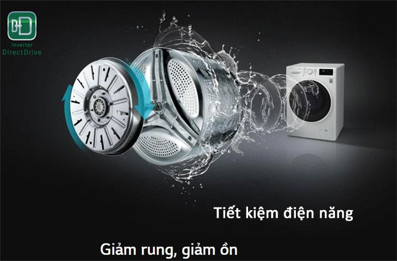Máy giặt LG Inverter 9 kg FV1409S4W | Công nghệ biến tần Inverter