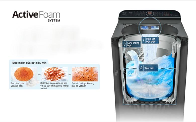 Máy giặt Panasonic Inverter 9.5 kg NA-FD95X1LRV | Tạo bọt siêu nhanh
