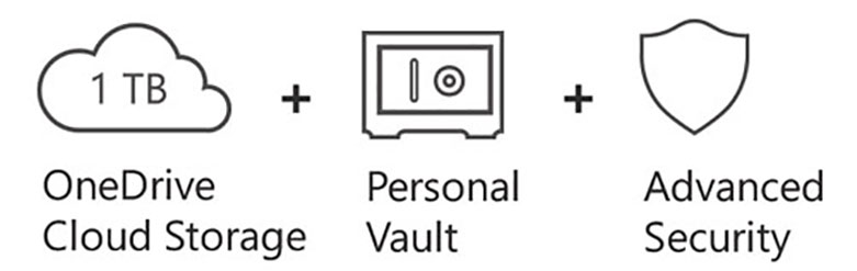 Phần mềm Microsoft365 Family AllLng Sub PK Lic 1YR Online APAC EM C2R NR (6GQ-00083)   Dịch vụ