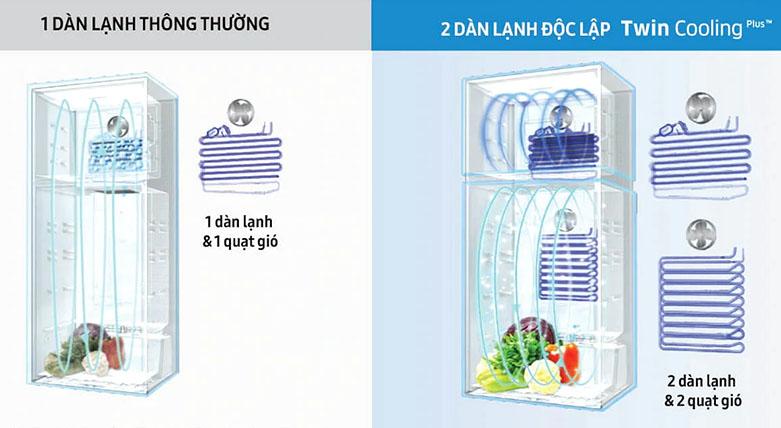 Tủ lạnh Samsung Inverter 300 lít RT29K5532BU/SVtraffic lights | 1 dàn lạnh thông thường
