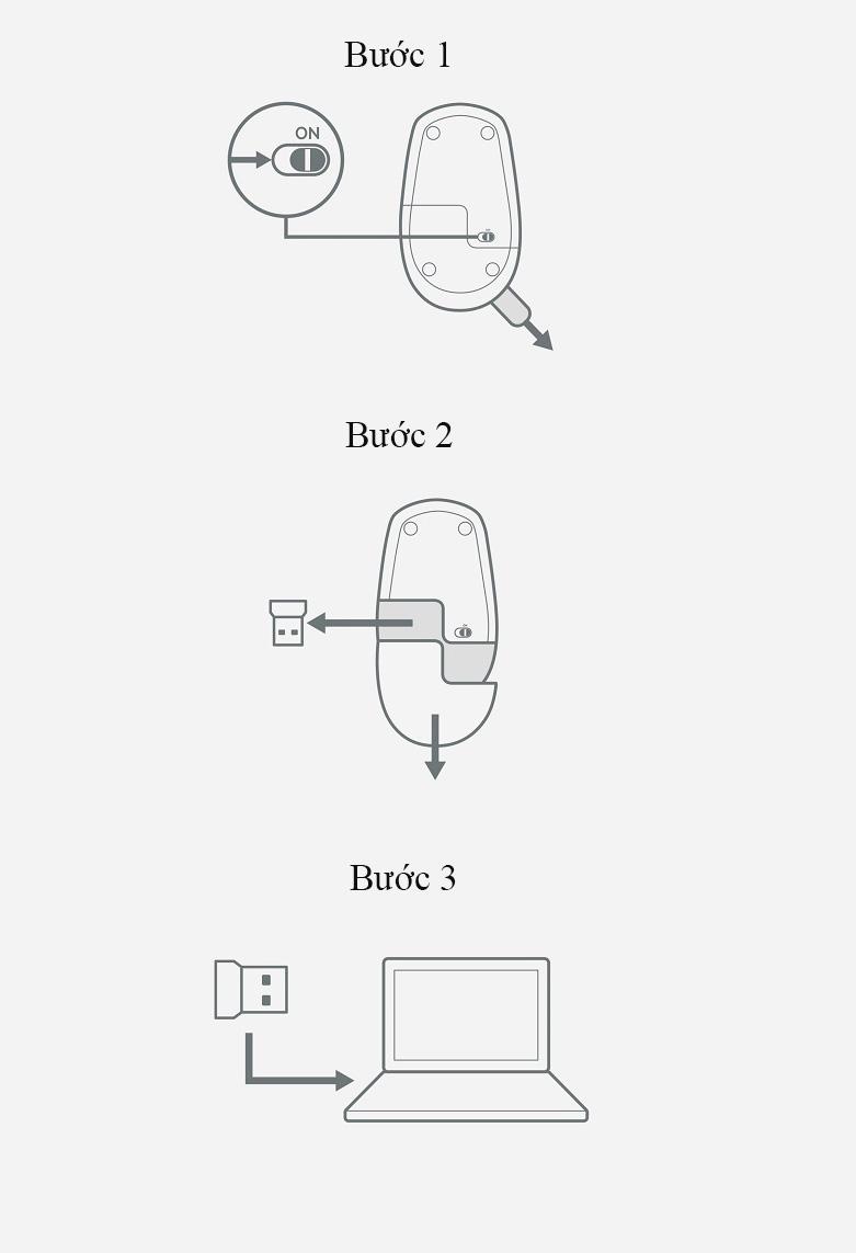 Chuột không dây Logitech M190 (Đỏ) | Dễ dàng sử dụng