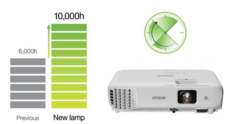Máy chiếu Epson EB-X400 | Tuổi thọ bóng cao