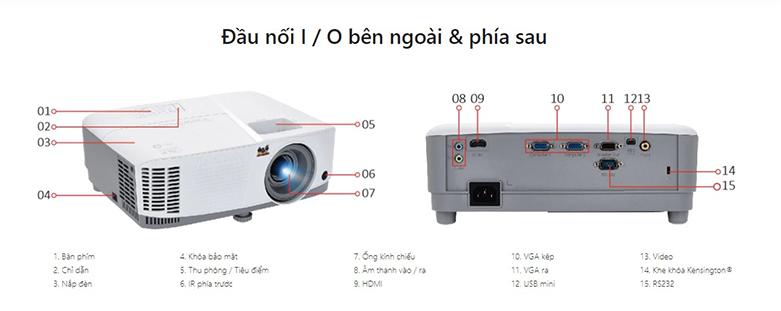 Máy chiếu Viewsonic PA503XB | Kết nối với nhiều thiết bị khác