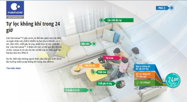Máy lạnh Panasonic CU/CS-XPU12XKH-8 Inverter 1.5 HP (12000Btu)   Tự lọc không khí