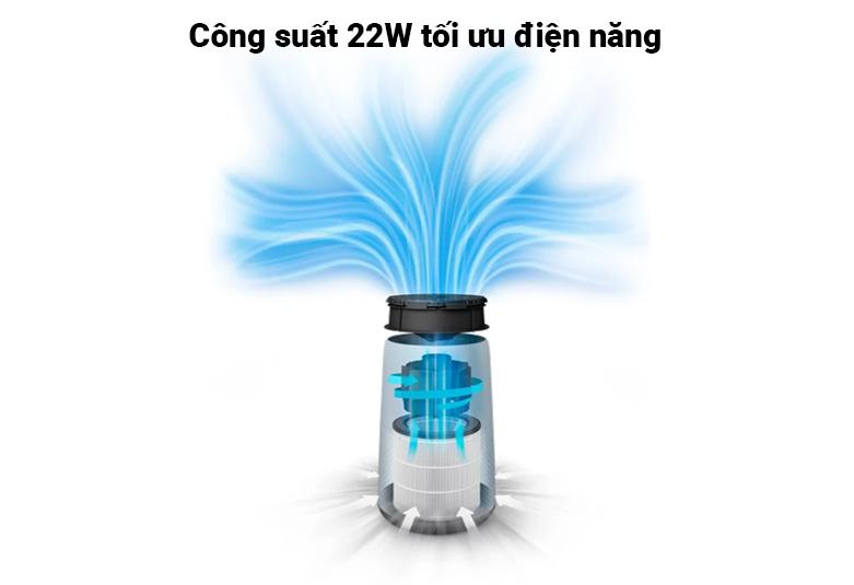 Máy lọc không khí AC0820/10 | công suất 22W tối ưu được điện năng sử dụng