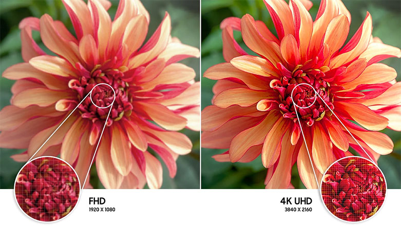 Smart Tivi Samsung 4K UHD 65 Inch UA65AU8000KXXV    màn hình chuẩn 4K với kích thước 65 inch